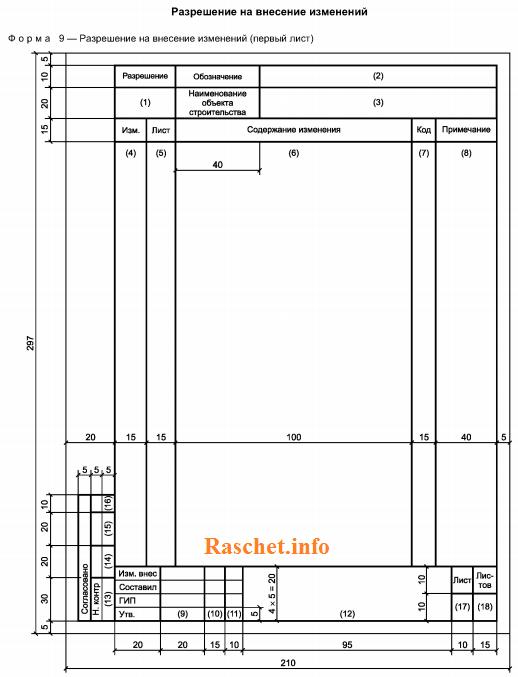 Форма 9 ГОСТ Р 21.1101-2013