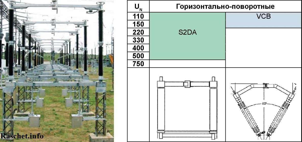Разъединители S2DA горизонтально-поворотные
