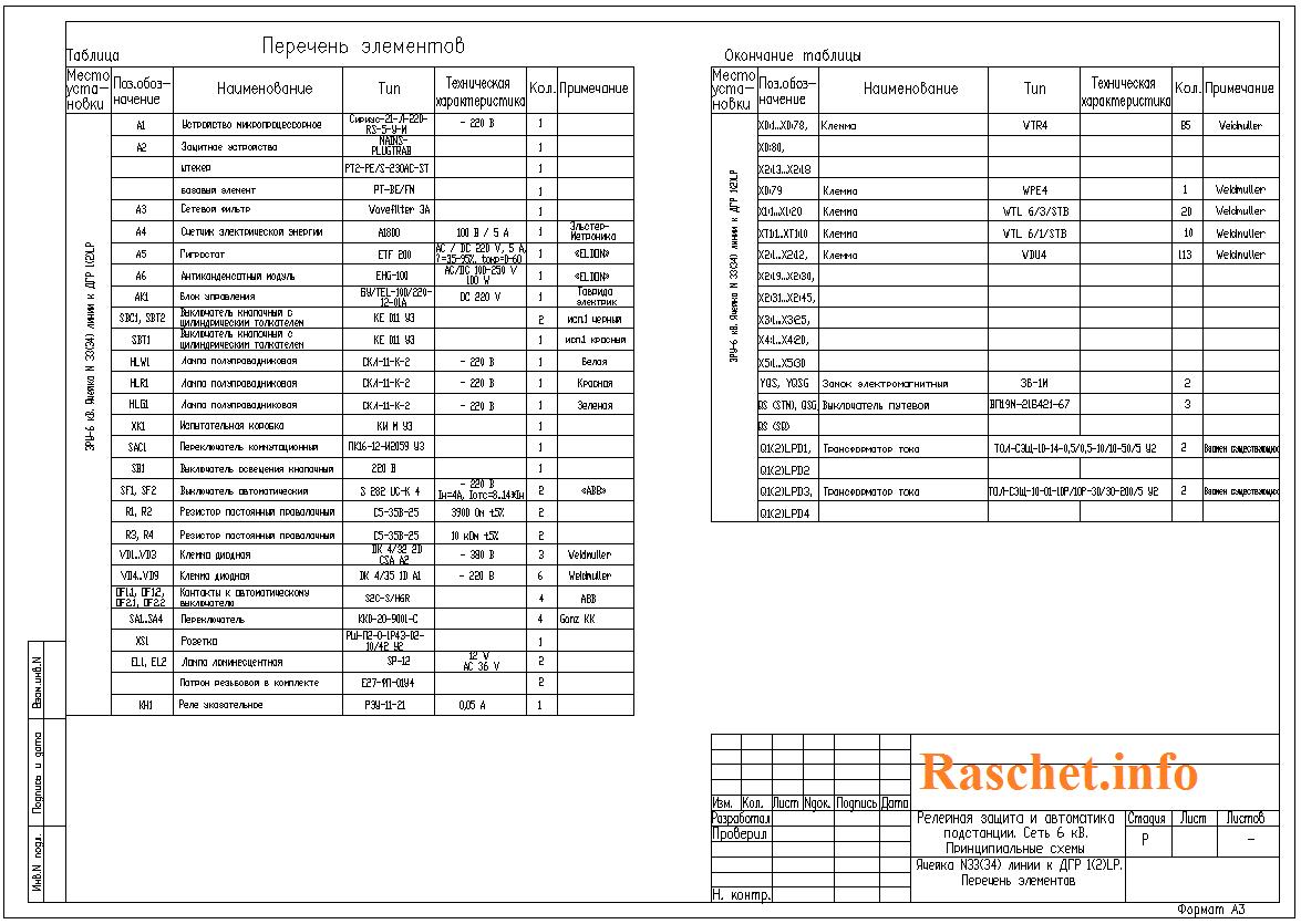 Перечень элементов линии 6 кв к ДГР