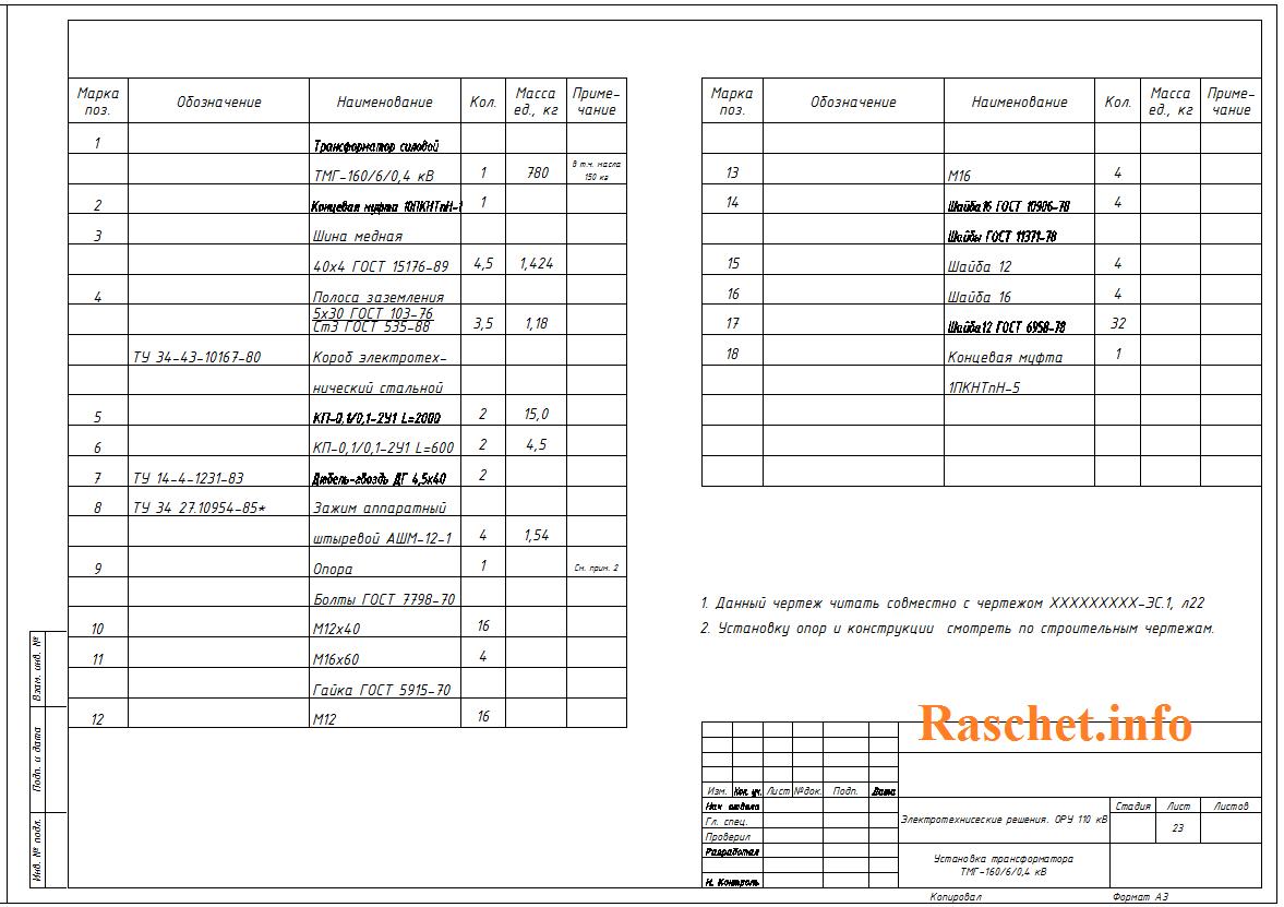 Спецификация оборудования и материалов к чертежу трансформатора ТМГ-160/6/0,4 кВ