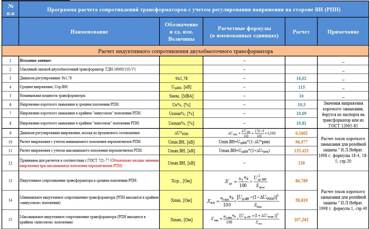 Программа расчета сопротивлений двухобмоточного трансформатора с учетом РПН