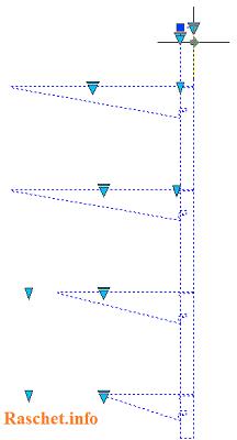 Возможность изменять установку полок на стойке слева или справа