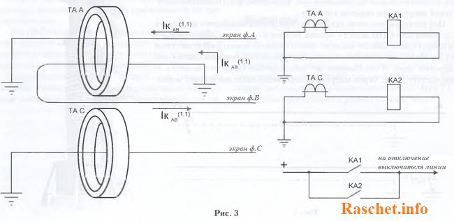 Заземление экранов через 2 кабельных трансформаторов тока