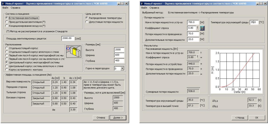 Temperature - rise assessment according to IEC 60890