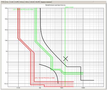 Вспомогательный модуль - Curves
