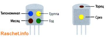 Кодирование параметров транзисторов в корпусах КТ-26 (ТО-92) и КТП-4