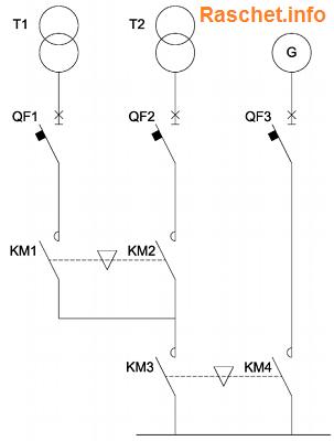Рис.1 – Схема АВР с ДГУ на контакторах в однолинейном изображении