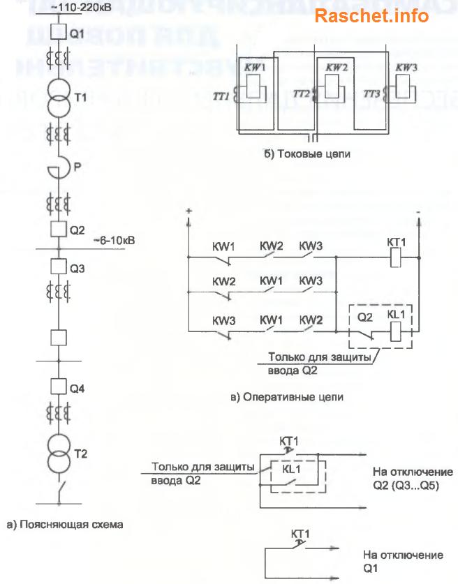Схема самобалансирующей защиты от межвитковых замыканий в сети 6 - 10 кВ