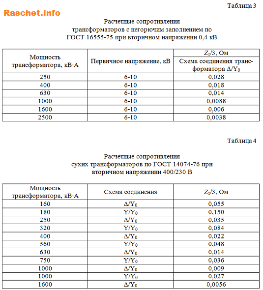 Таблица 3,4 - Расчетные сопротивления трансформаторов с негорючим заполнением по ГОСТ 16555-75 при вторичном напряжении 0,4 кВ