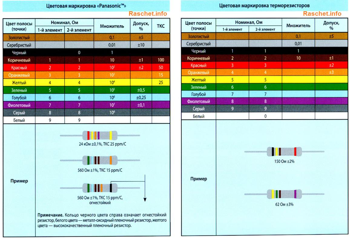 Цветовая маркировка Panasonic и терморезисторов