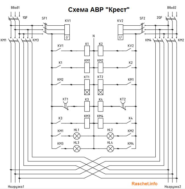 Схема АВР Крест с реле времени