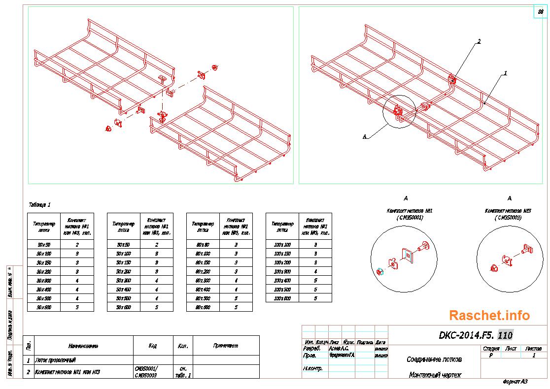 Система F5 - Combitech - кабельные проволочные лотки