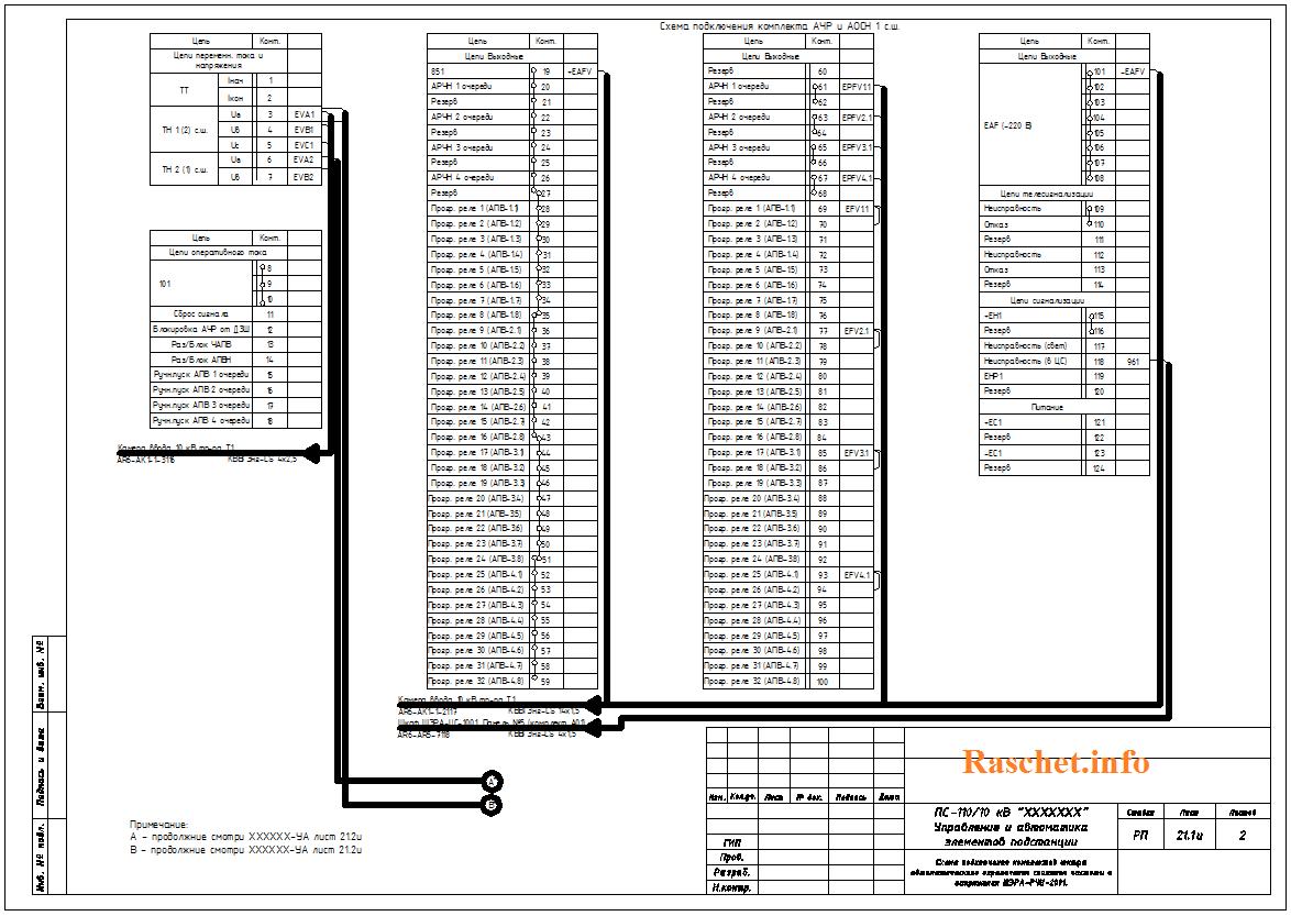 схема подключения комплектов шкафа автоматического ограничения снижения частоты и напряжения ШЭРА-РЧН-2001
