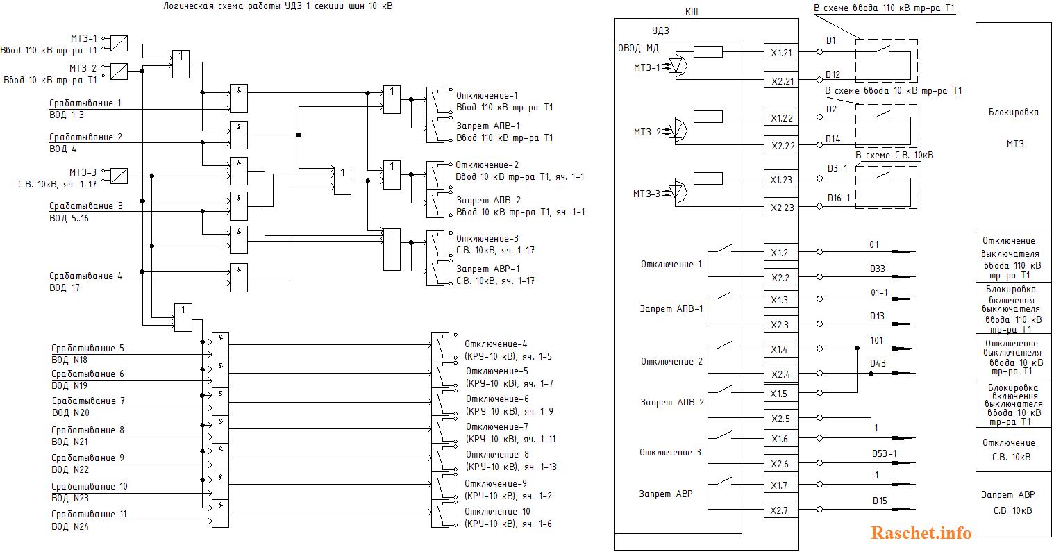 Логическая схема работы УДЗ 1 секции шин 10 кВ