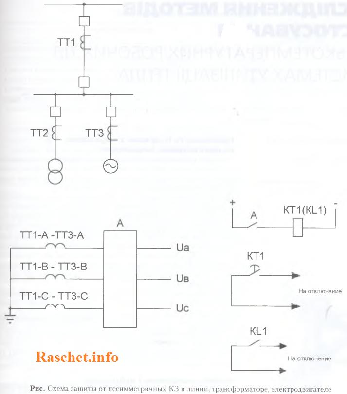 Схема защиты от несимметричных КЗ в линии, трансформаторе, электродвигателе.