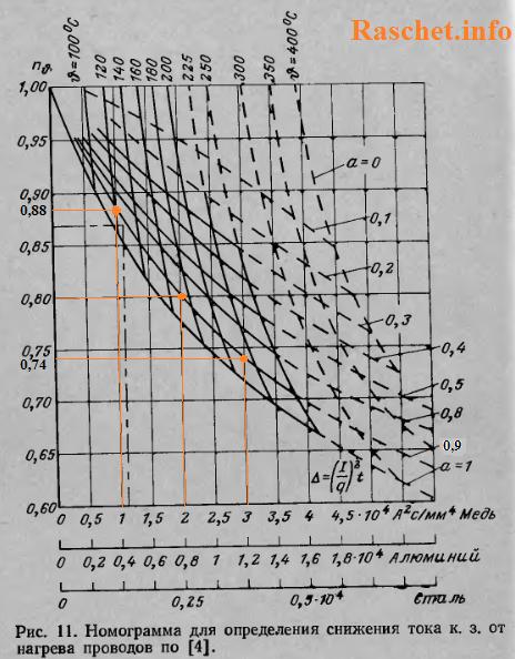 Рис.11 - Номограмма для определения снижения тока к.з. от нагрева проводов