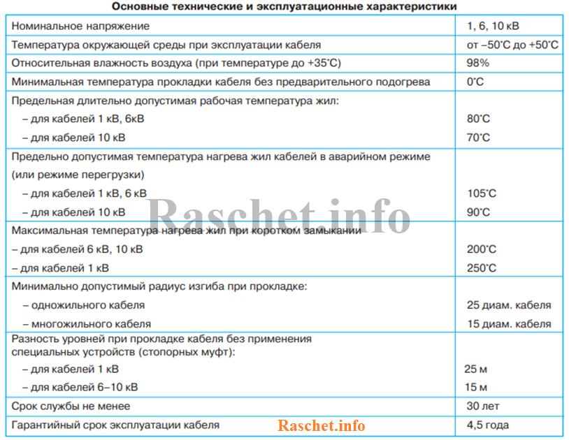 Таблица 1 - Техническая информация на кабель АСБ по каталогу ОАО Севкабель - Холдинг