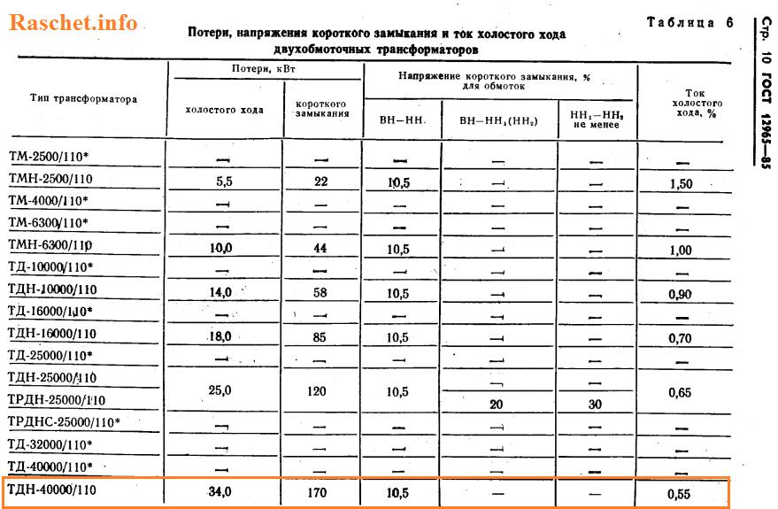 Таблица 6 - Потери, напряжения короткого замыкания и ток холостого хода двухобмоточных трансформаторов