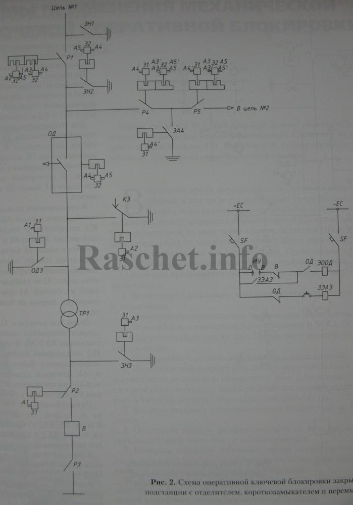 Рис.2 - Схема оперативной ключевой блокировки закрытой подстанции с отделителем, короткозамыкателем и перемычкой