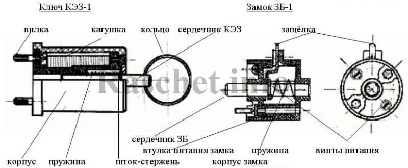 Электромагниттный блок-замок ЗБ-1М