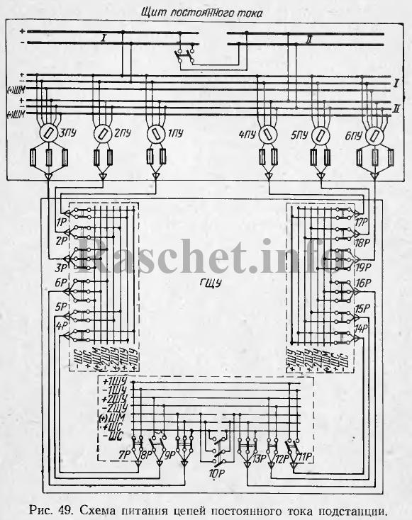 Схема питания цепей постоянного тока подстанции