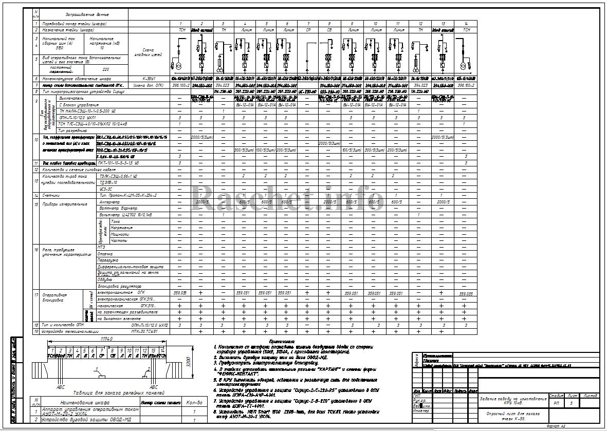 Опросный лист для заказа ячеек К-59