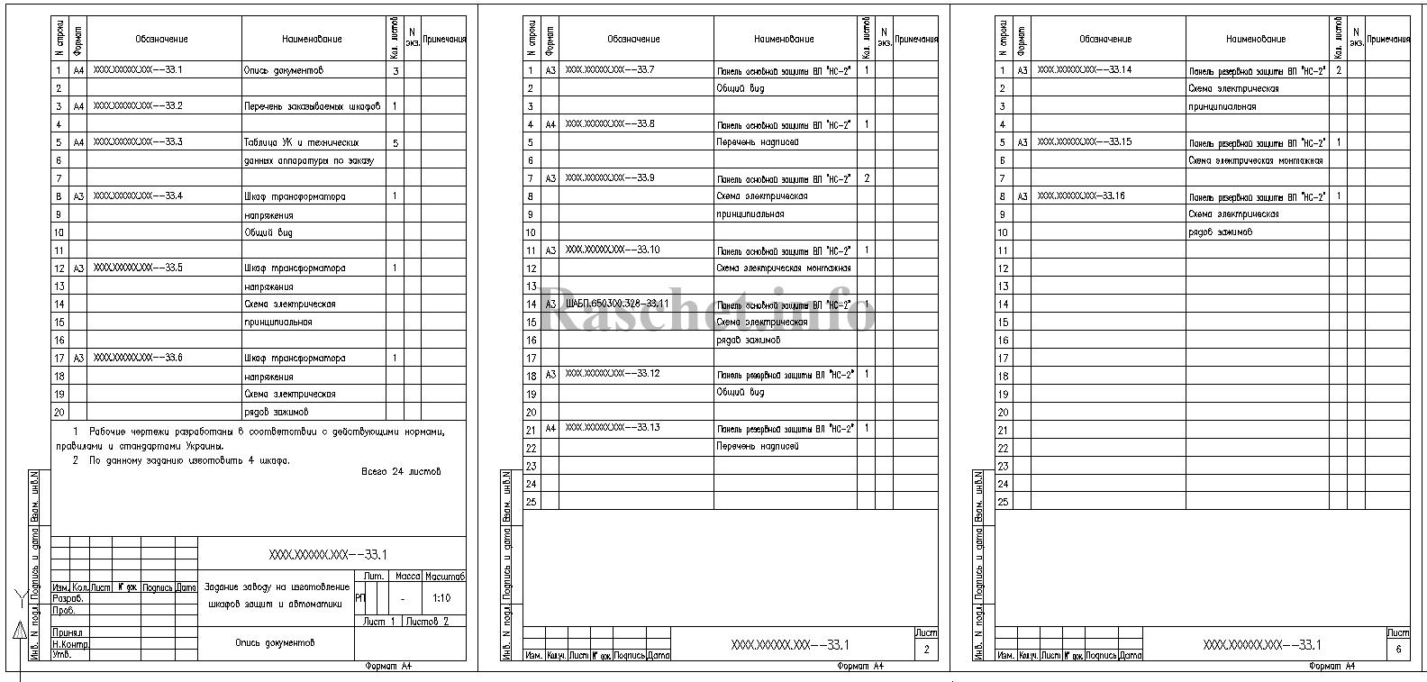 Опись документов РД Задание заводу на изготовление НКУ