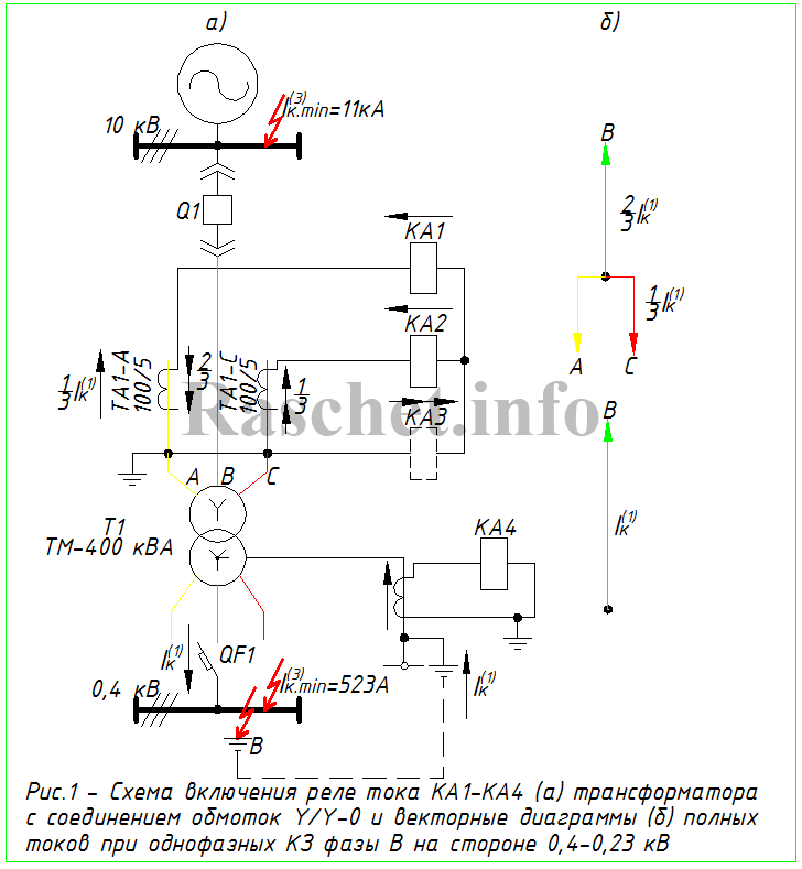 Рис.1 - Схема включения реле тока КА1-КА4 (а) трансформатора с соединением обмоток Y/Y-0