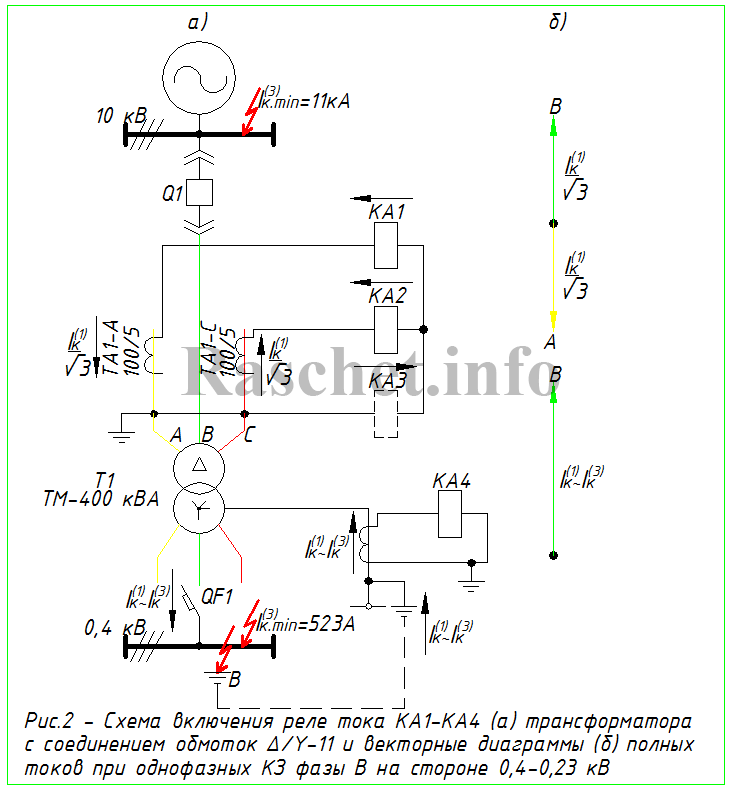 Рис.2 - Схема включения реле тока КА1-КА4 (а) трансформатора с соединением обмоток ∆/Y-11