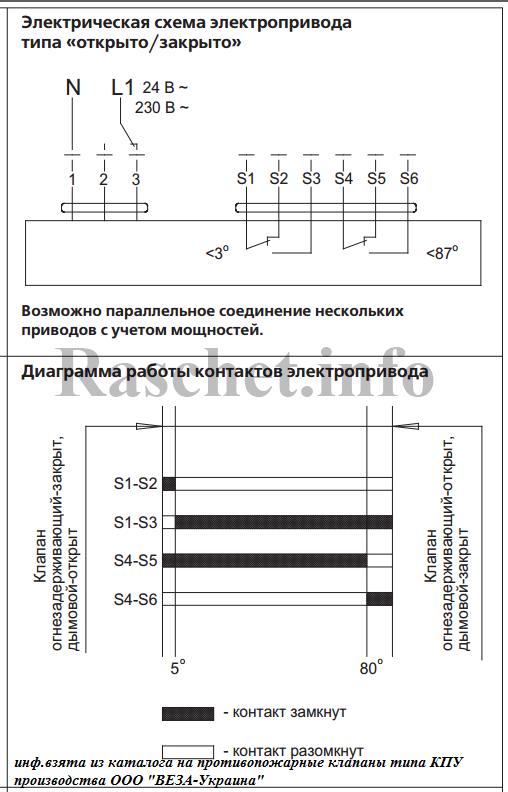 Электрическая схема электропривода типа BLE и BE и диаграмма работы контактов электропривода