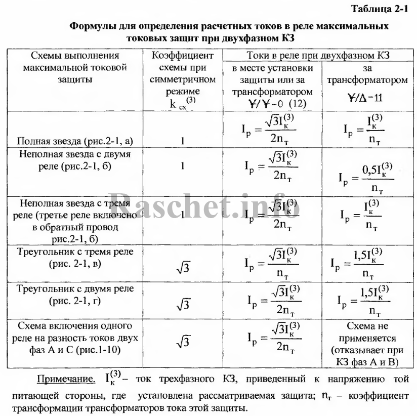 Таблица 2-1 - Формулы для определения расчетных токов в реле максимальных токовых защит при двухфазном КЗ