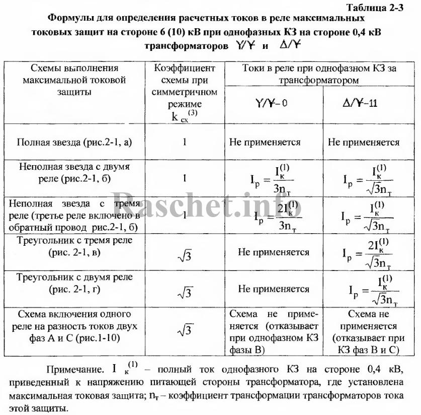 Таблица 2-3 - Формулы для определения расчетных токов в реле максимальных токовых защит при однофазных КЗ