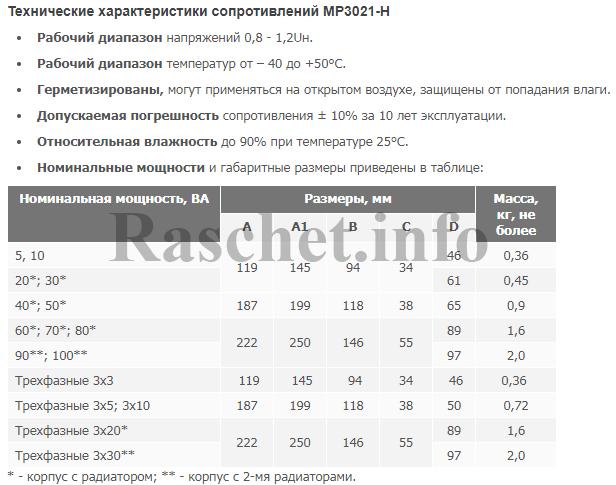 Технические характеристики догрузочных резисторов типа МР 3021-Н