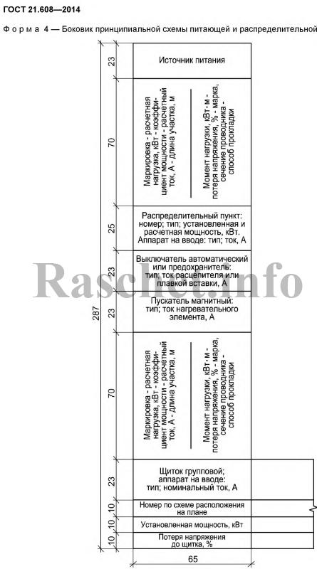 Форма 4 — Боковик принципиальной схемы питающей и распределительной сетей