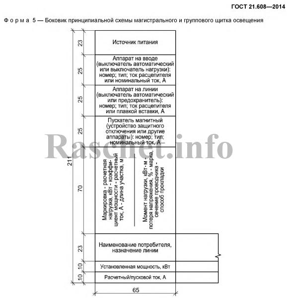 Форма 5 — Боковик принципиальной схемы магистрального и группового щитка освещения
