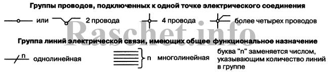 Условное обозначение группы проводов, подключенных к одной точке электрического соединения