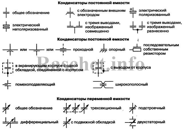 Условное обозначение конденсаторов переменной емкости и конденсаторов постоянной емкости
