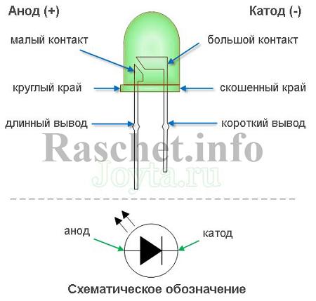 Рис. 1 – Подключение светодиода к источнику питания