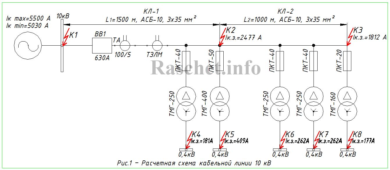Рис.1 – Расчетная схема кабельной линии 10 кВ