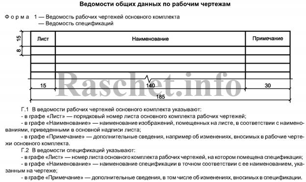 Штамп по форме 1 Приложение Г ГОСТ Р 21.1101