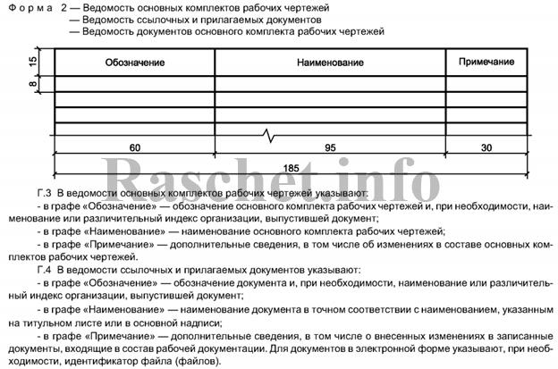 Таблицу ведомости ссылочных и прилагаемых документов оформляют по форме 2 Приложение Г ГОСТ Р 21.1101