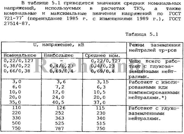 Таблица 5.1 - Значения средних номинальных напряжений