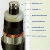 Пример выбора кабелей с изоляцией из сшитого полиэтилена
