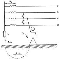 Расчет тока протекающий через тело человека при поврежденной изоляции в сети до 1000 В