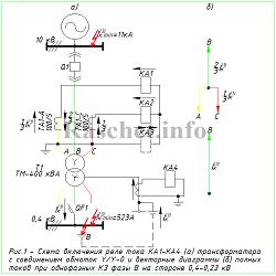 Расчет коэффициента чувствительности МТЗ трансформатора со схемами соединения обмоток Y/Y-0 и ∆/Y-11