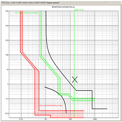 DOC2 – программа расчета однолинейных схем низкого и среднего напряжения