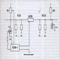 Феррорезонансные процессы. Способы предотвращения повреждений трансформаторов напряжения