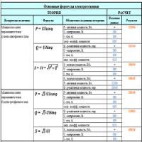Калькулятор основных формул электротехники в Excel