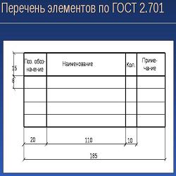 Перечень элементов электрической схемы по ГОСТ 2.702-2011 в формате doc