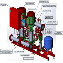 Схема управления пожарными насосами и жокей-насосом в формате dwg
